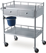 Stainless Steel Hospital Medicine Trolley                                     (Axiom – UK)